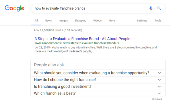 How to evaluate franchise brands image